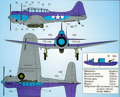 Компоновка и камуфляж модели SBD-3 Dauntless